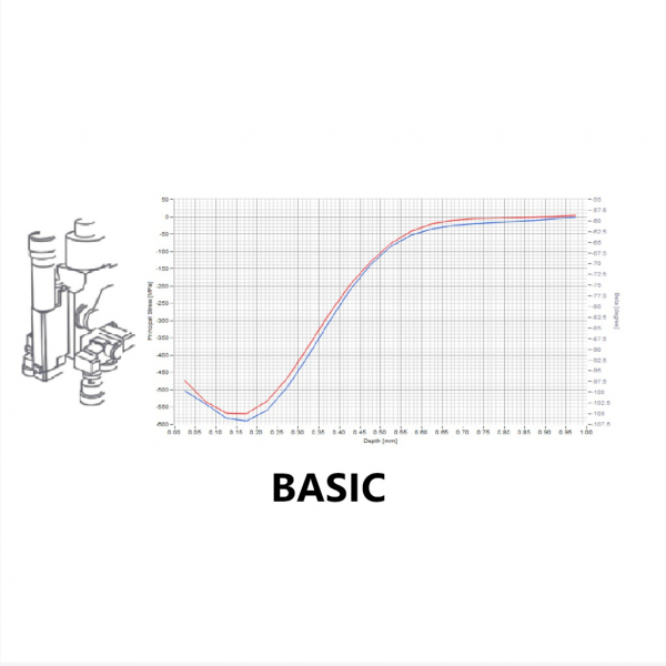 1-EVAL/BASIC - Software for the calculation of the residual stress by the hole drilling method (BASIC version).